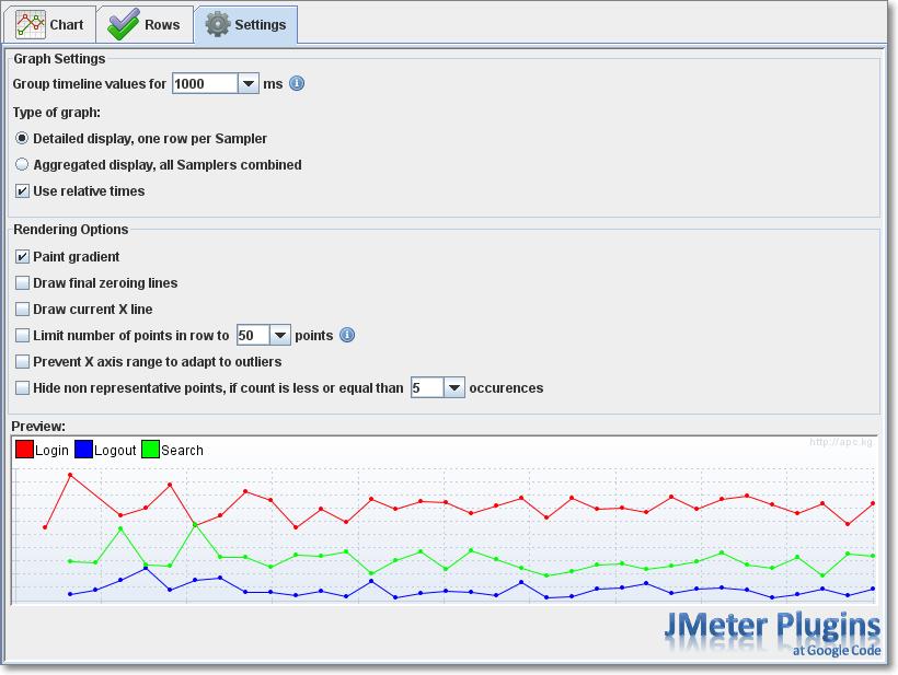 Documentation :: JMeter-Plugins org